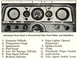 1966 chevy gas gauge wiring car wiring diagram download cancross co 1966 C10 Wiring Harness 1960 chevy truck instrument panel wiring diagram on 1960 images 1966 chevy gas gauge wiring 1960 chevy truck instrument panel wiring diagram on 1966 gmc 1966 chevy c10 wiring harness