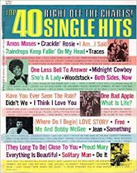 Amazon Single Charts Top 40 Single Hits Right Off The Charts Unknown Amazon Com