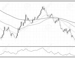 Stock Chart Indicators Chart With Forex Or Stock Candles Graphic Set Of Various Indicators