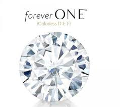 Facets Def Round Brilliant Moissanite Charles And Colvard Forever One D E F Gia Certified Colorless Loose Gemstone Wholesale Prices Diamond
