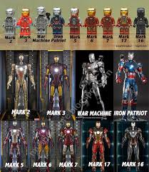 and heres some picture of hot toys figure source google of those ironman bootleg iron man 2 starring