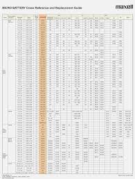 Watch Battery Equivalent Chart Bedowntowndaytona Com