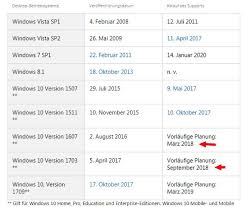 Windows 10 Supportende In 2018 Borns It Und Windows Blog