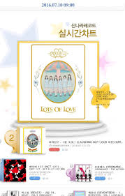 Gfriend 1st Full Album Lol Laugh Out Loud And Lots Of Love
