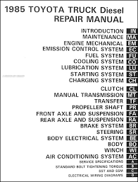 toyota pickup wiring diagram manual  1984 toyota pickup wiring diagram 1984 auto wiring diagram schematic on 1984 toyota pickup wiring diagram