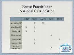best becoming a nurse practitioner ideas nurse  how do i become a nurse practitioner