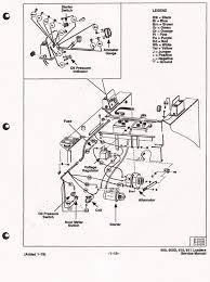 bobcat 610 wiring diagram wiring diagrams source bobcat 743 altenator wiring diagram just another wiring diagram blog u2022 bobcat 743 ignition switch wiring diagram bobcat 610 wiring diagram