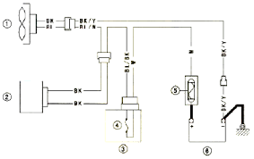 kawasaki zrx radiator fan circuit diagram
