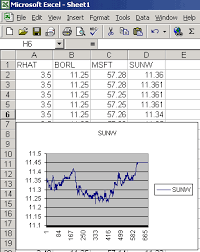 Real Time Stock Quotes Best Realtime Stock Quotes Into Excel Using NET