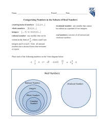 Real Numbers Venn Diagram Worksheet 5 Categorizing Num In Subsets Of Reals Worksheet 1 Word