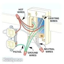 running electricity to a shed basement electrical wiring running running electricity