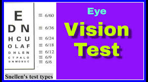 Eye Vision Test 6 6 And 6 9 Means In Hindi