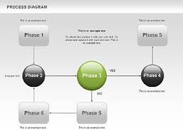 Process Flow Chart Presentation Template For Google Slides