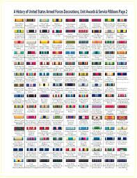 Af Medals And Ribbons Chart 62 Cogent Air Force Decoration Chart