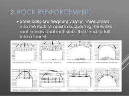 Study of tunnel engineering