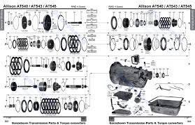 allison 1000 rds wiring diagram all wiring diagram Allison 3000 Transmission Wiring Schematic at Allison 4500 Rds Wiring Diagram