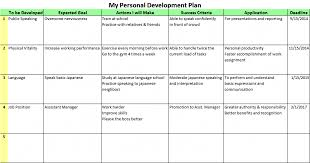 Personal Development Plan Template Up Date See Sample – Ideastocker