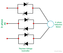 stator voltage control of an induction motor circuit globe 3 Phase Voltage Diagram stator voltage control of an induction motor fig 3 phase voltage phasor diagram