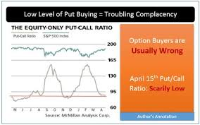 3 Warning Flags From 3 Reliable Market Indicators