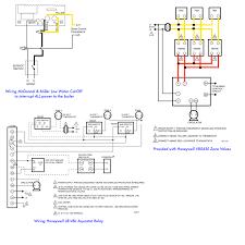 zone valve wiring diagram carlplant honeywell zone valve installation instructions honeywell zone valve wiring diagram