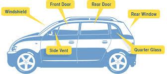 windshield replacement farmington nm. Interesting Windshield Auto Glass Replacement Throughout Windshield Farmington Nm T