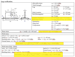How To Design Lifting Lugs Design Philosophy Of Lifting Lug In Autopipe Vessel Software