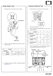 wiring diagram for 1996 honda accord the wiring diagram 1996 honda accord cruise control wiring diagram