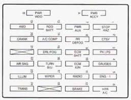 1998 gmc jimmy fuse box wiring diagram fascinating 1998 gmc jimmy fuse box wiring diagram info 1998 gmc jimmy fuse box