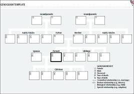 Free Online Maker For Mac Draw Genogram Trejos Co