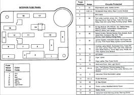 mack granite fuse panel diagrams wiring diagram for you • ford super duty fuse box completed wiring diagrams 2012 mack truck fuse box diagram mack granite