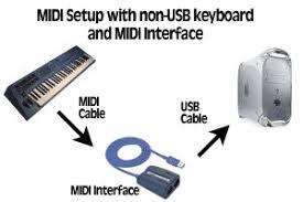 macjams com article midi basics for apple garageband users i ve got a midi adapter or a usb keyboard what now