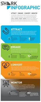 Social Media Marketing Plan 24 Tips For Developing Your 24 Social Media Marketing Plan 18