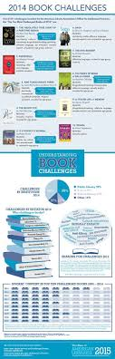 best book challenge ideas reading challenge celebrate your dom to during bannedbooksweek