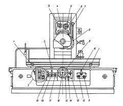 Б станок плоскошлифовальный с горизонтальным шпинделем  Расположение органов управления плоскошлифовального станка 3Б722