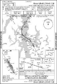 1 Instrument Approach Procedure Chart Source Skyvector