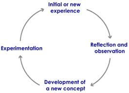 the action reflection model