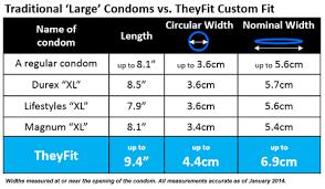 Condom Size Chart Funny Buurtsite Net