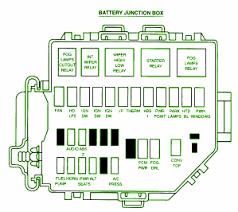 2000 taurus fuse diagram wiring diagrams 2000 F350 Fuse Box Diagram Truck 05 taurus ac chart related keywords & suggestions 05 taurus ac 2000 f350 fuse diagram 2000 taurus fuse diagram F350 Fuse Panel Diagram