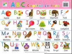Abc Capital Letters Mini Wall Chart
