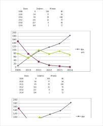 line graph excel excel line graph template excel 2007 line graph multiple lines