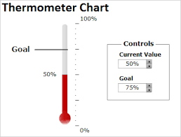 Thermometer Chart Reposted Data Ink Com
