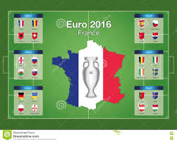 Euro 2016 Football Championship Group Stages Stock