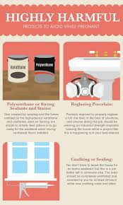 Diy Projects To Avoid While Pregnant Fix Com
