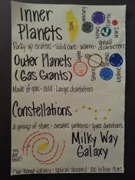 Science Chart Project 96 Best Science Anchor Charts Images Science Anchor Charts