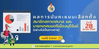 ข่าวประชาสัมพันธ์ - ประชาสัมพันธ์ช่องทางการรับชมผลการนับคะแนนเลือกตั้งท้องถิ่น  2564 (อย่างไม่เป็นทางการ) ในวันอาทิตย์ที่ 28 มีนาคม 2564