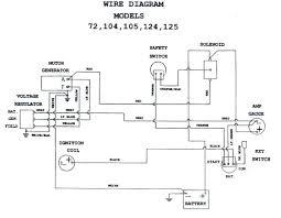 onan ignition coil wiring diagram wiring diagram technic