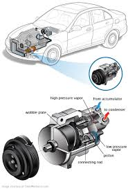 car air conditioning compressor. car air conditioning compressor