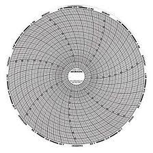 dickson dickson chart paper f % rh  dickson dickson 31089363 8 chart paper 40 110 f 0 100