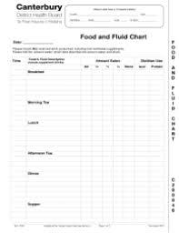 Fluid Chart Template Diet And Fluid Chart 9 Best Images Of Patient Fluid