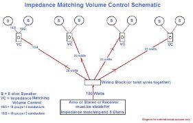 impedance matching volume control all about home electronics impedance matching volume controls schematic